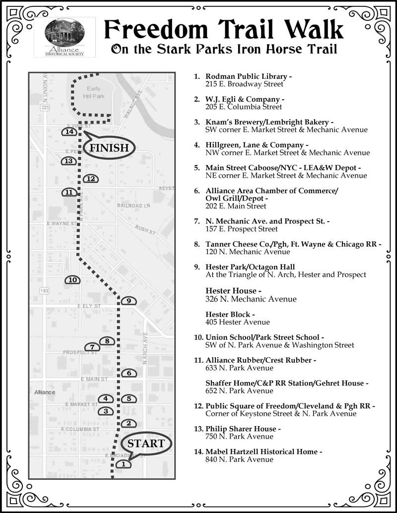 Freedom Trail map